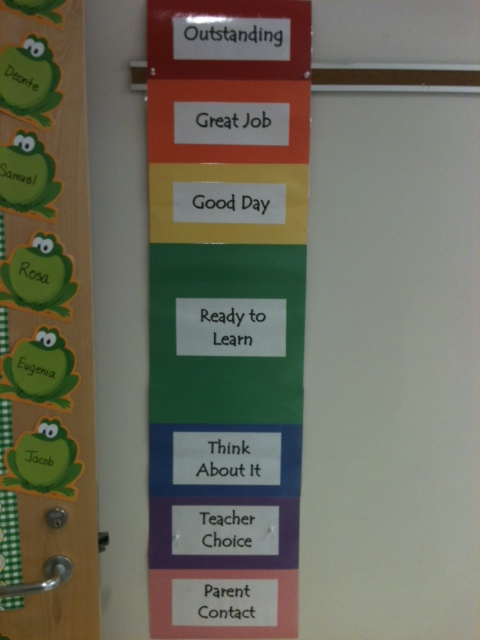 The classroom behavior chart…love it or hate it??? August 28, 2011